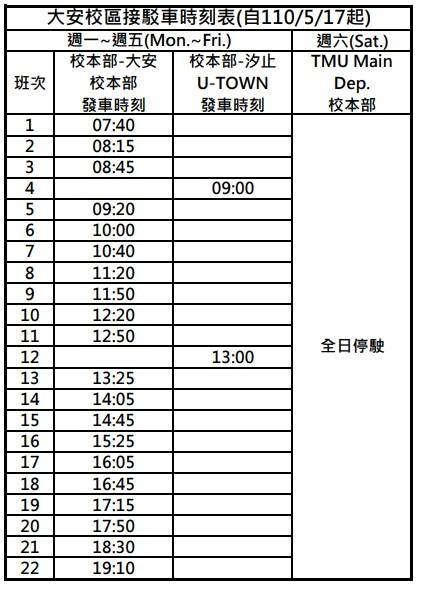 自5月17日起校園防疫措施調整【 TMU Epidemic control meeting announced the following information and will be executed from 5/17】