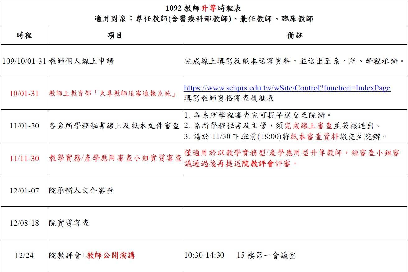 09學年度第2學期教師升等作業時程(如附件)。